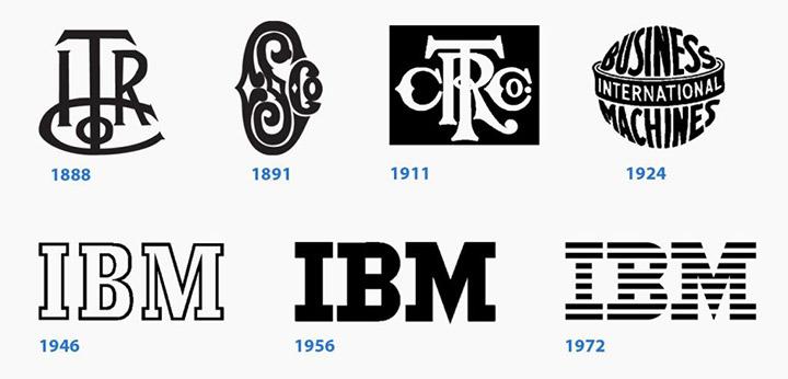 最近科技公司都在为重塑及微调他们的Logo而着迷。在此环境下,必然要提起这个古老而神圣的案例:沿用了44年之久的 IBM Logo。这个标志性的八条横纹 Logo,作为一个先驱,IBM的Logo设计刺激了1950年代设计力量的觉醒。  故事从 Thomas J. Watson(IBM 后来的 CEO)说起。据说一次他看见 Olivetti 的打字机放在了纽约某商店一个经过精心设计的橱窗里,顿时醒悟道:优秀的设计等同于成功的商业。此后,这句宣告就成为了公司的口号和使命,也成为导火线,引发了一场在公司经营中深